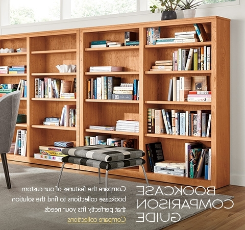 Modern Custom Bookcases – Modern Custom Furniture – Room & Board Within Well Liked Bookcases (View 12 of 15)