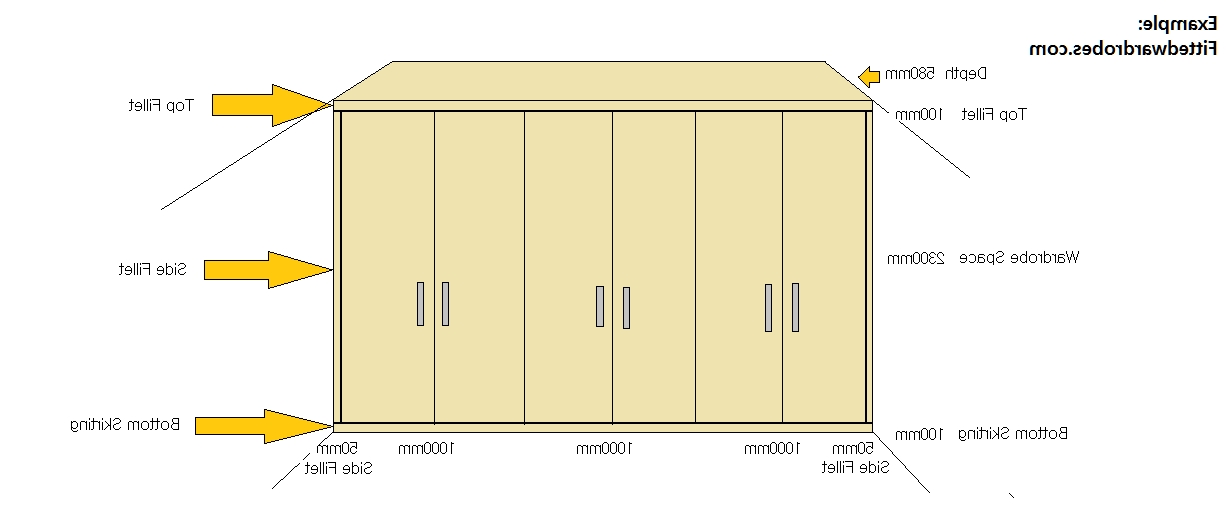Well Liked Fitted Wardrobe Depth Inside Fitted Wardrobes, Fitted Bedrooms & Sliding Wardrobes In London (View 14 of 15)