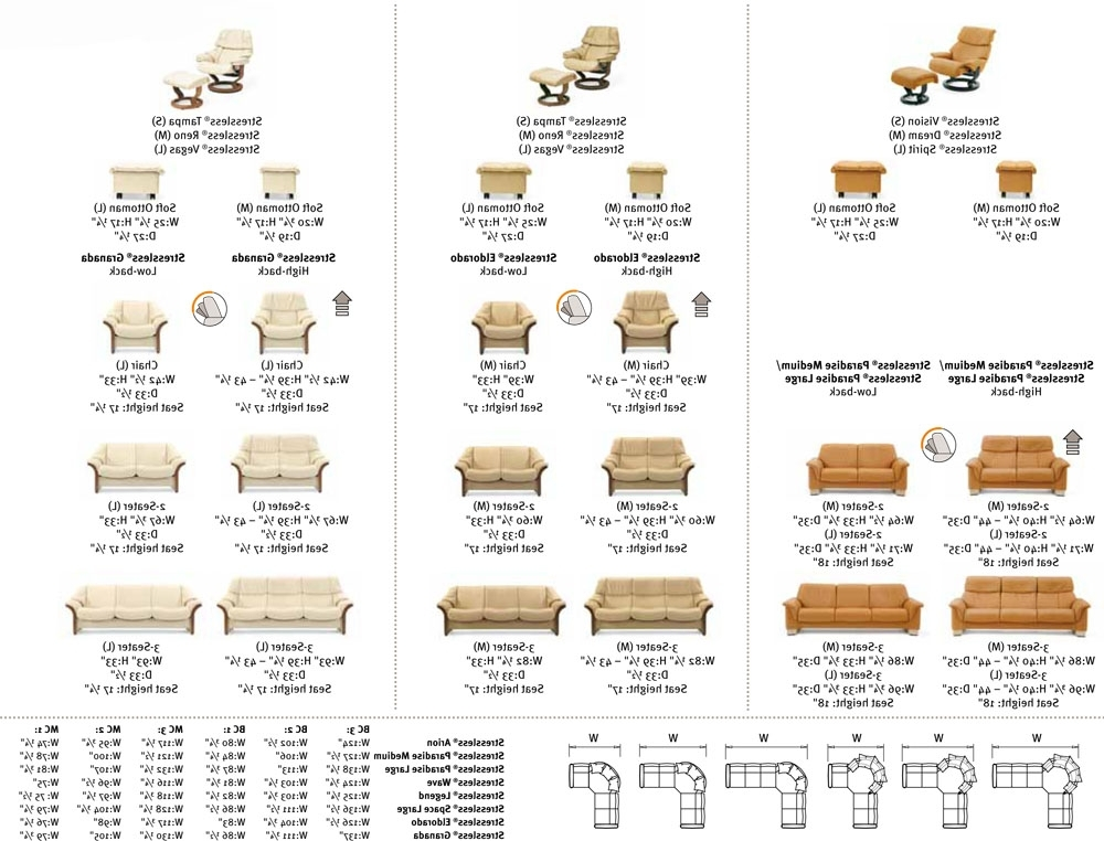 Ergonomic Sofas And Chairs (View 2 of 10)