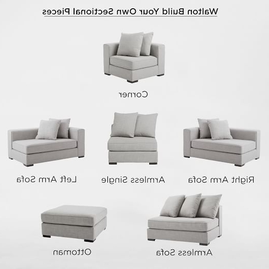 Individual Piece Sectional Sofas For Most Up To Date Build Your Own – Walton Sectional Pieces (View 10 of 10)