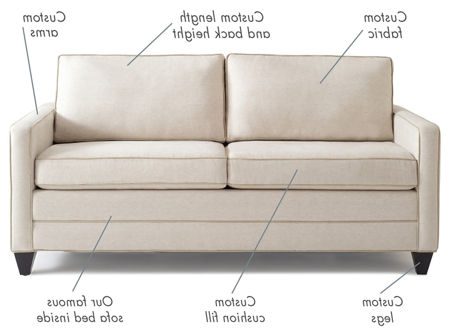 Sofa Beds Design: Wonderful Contemporary Customized Sectional Sofa Regarding Trendy Customized Sofas (View 9 of 10)