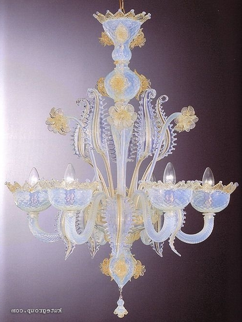 Chandeliers With Modern Small Chandeliers (View 2 of 10)