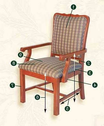 Current Rocking Chairs With Lumbar Support With Regard To Stationary Rocking Chair With Lumbar Support – Twin Rivers Furnishings (View 7 of 20)