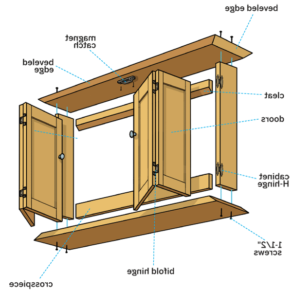 Mark The Bifold Door How To Build A Wall Hung Tv Cabinet, This Old With Regard To Famous Wall Mounted Tv Cabinets For Flat Screens With Doors (View 14 of 20)