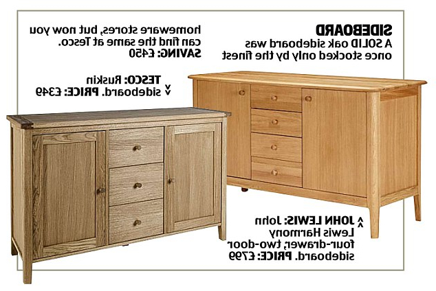 Daily Mail Throughout Well Liked Ruskin Sideboards (View 7 of 20)