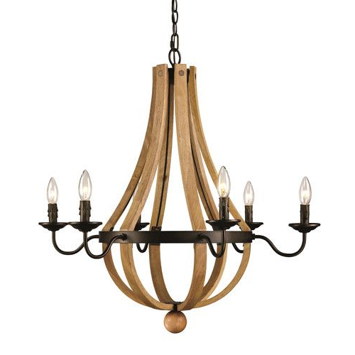 Found It At Wayfair – Dimitri 6 Light Candle Style Intended For Well Known Phifer 6 Light Empire Chandeliers (View 10 of 30)