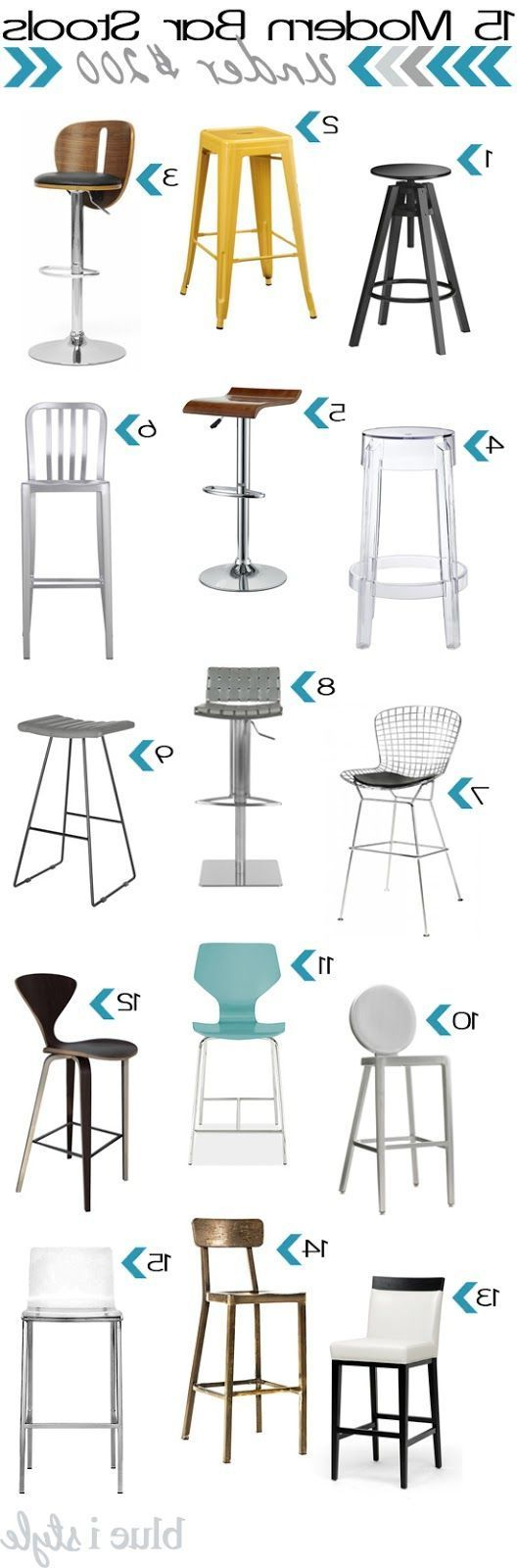 Shopping For Style} 15 Modern Bar Stools Under $200 & The In Famous Weir Garden Stools (View 21 of 30)