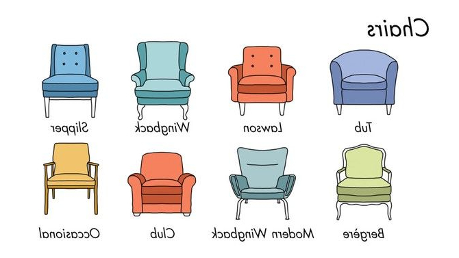 Preferred Goodspeed Slipper Chairs (set Of 2) With Regard To These Charts Are Everything You Need To Choose Furniture (View 17 of 30)