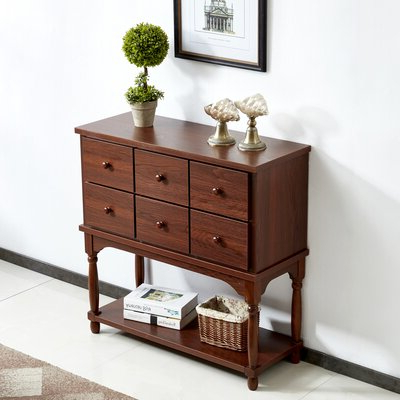 36 Inch Wide Console Table (View 4 of 30)