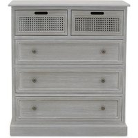 Best And Newest Bromley Slate Tv Stands Pertaining To Dunelm 5054077927222 Lucy Cane Grey Corner Tv Stand Slate (View 9 of 10)